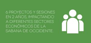 Alcaldía de Mosquera instituciones Laitjaus innovación consultores design thinking crecimiento empresarial asesoría networking proyectos-03