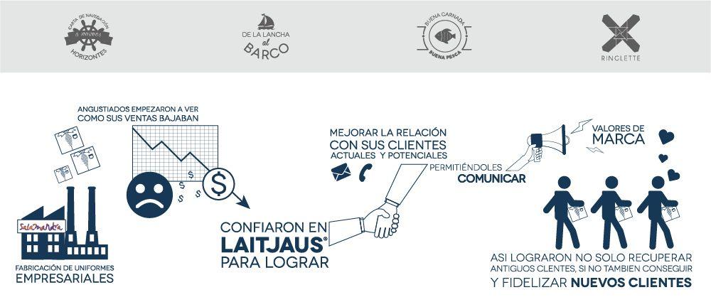 infografia_salamandra(1)