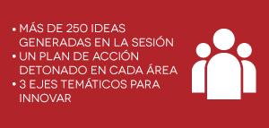 Symrise-Instituciones-Laitjaus-innovacion-consultor-design_thinking-design-thinking-crecimiento-empresarial-asesoria-networking-facilitador-estrategia--03